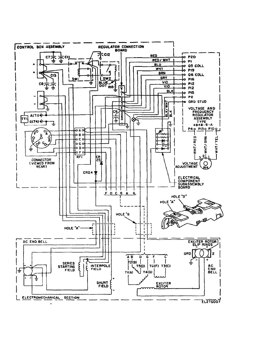 Interconnection wiring diagram and motor-generator PU-750()/A