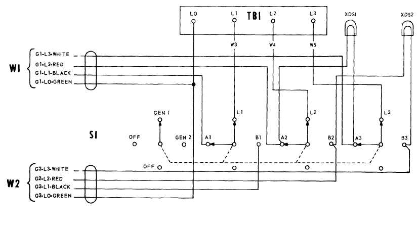 Figure 19-6. Transfer switch wiring diagramGenerators - Integrated Publishing
