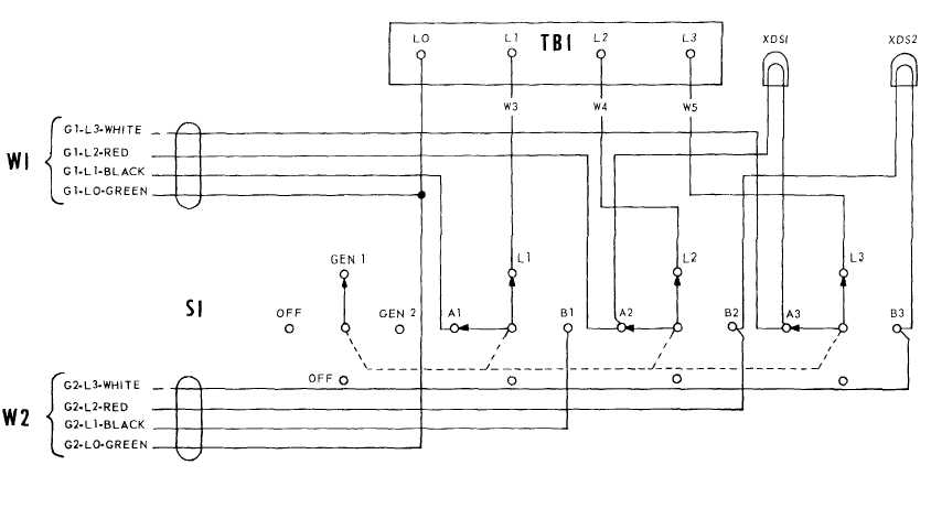 Figure 4-7. Transfer switch wiring diagram on