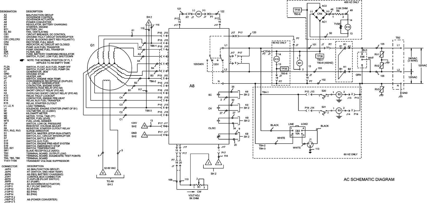 electrical generator wiring diagram  electrical  free