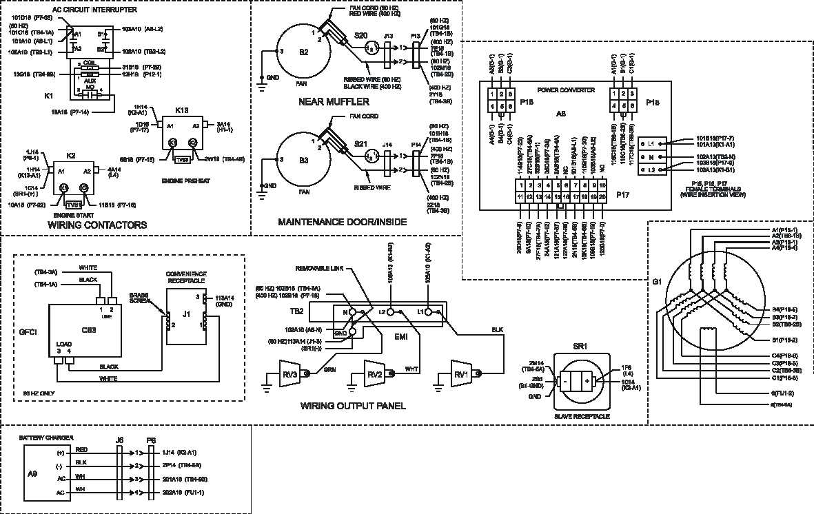 TM 9 6115 639 13_283_1 figure fo 2 generator set wiring diagram (sheet 3 of 4) wiring diagram ford at panicattacktreatment.co