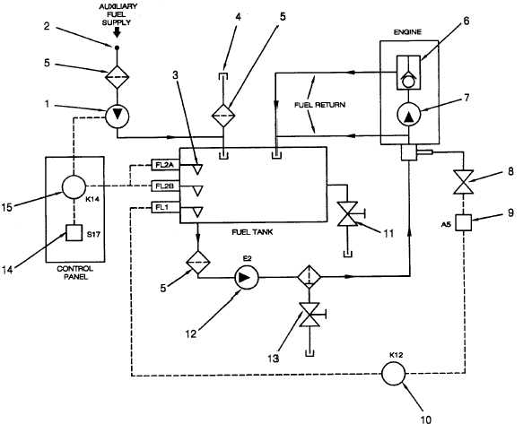 Figure 1 6 Fuel System Schematic