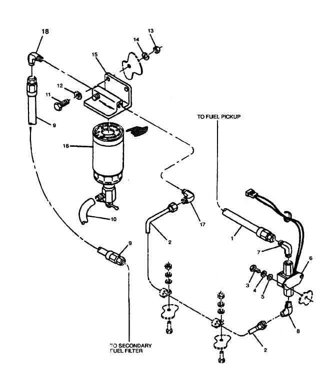 figure 2 water separator and transfer pump