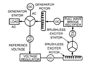 ac generator circuit diagram with internal regulator