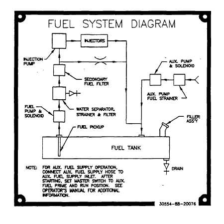 TM 9 6115 642 10 61 on engine diagram