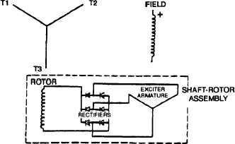 figure 4 10 brushless generator schematic rh generators tpub com Stator and Coil Windings 50Cc Scooter Wiring Diagram