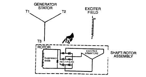 Medical 20tech in addition Ac Circuit Diagram further Waveforms likewise Circuit Diagrams For Led Chaser Christmas Lights furthermore A330 Flight Deck And Systems Briefing For Pilots. on ac generator schematic diagram