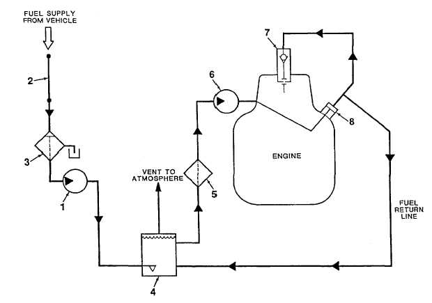 diesel fuel system diagram