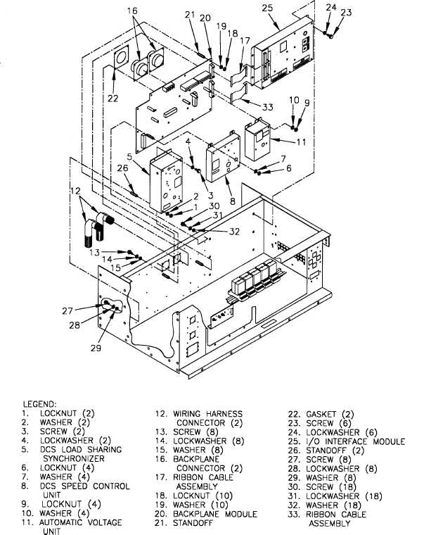 Figure 4 15 Dcs Control Box Back Panel Components
