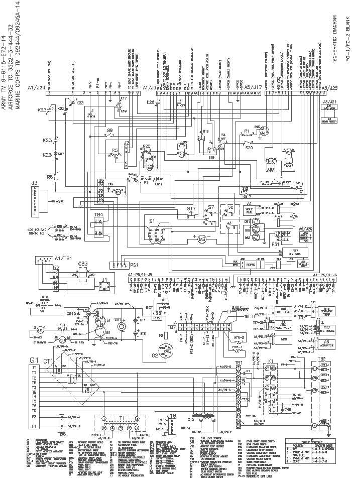 Schematic Diagram Tm 9 6115 672 14 501