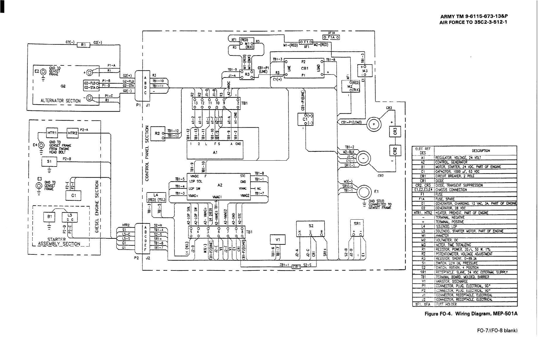 24 Volt Generator Regulator Wiring Diagram Trusted Diagrams 12v Military Generators Example Electrical U2022 Voltage Connection